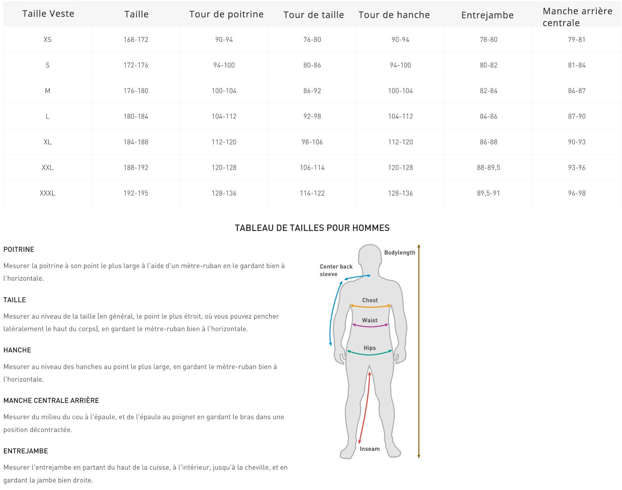 Tableau des tailles pour veste HELLY HANSEN