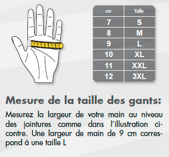 Guide tailles gants PFANNER
